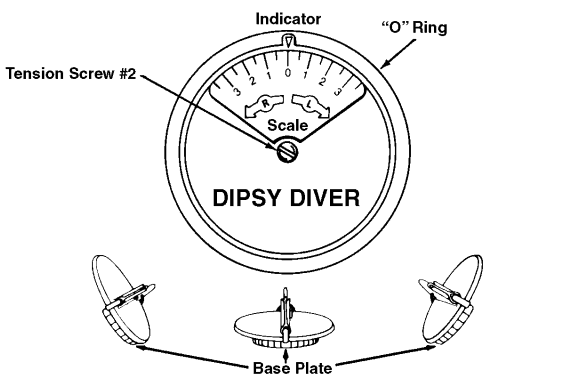 Fishing with a Dipsy Diver - dipsy diag1